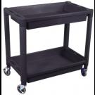Oversize 2 Shelf Plastic Cart